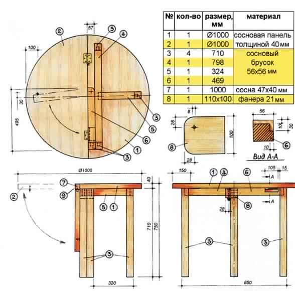Чертеж круглого кухонного приставного стола