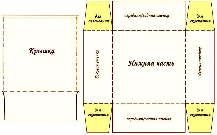 Схема чертеж коробки для подарков с крышкой