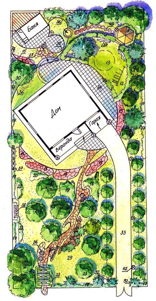 Планировка участка с домом в глубине