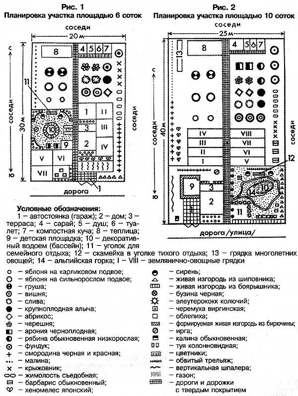 Планировка дачного участка 6 и 10 соток