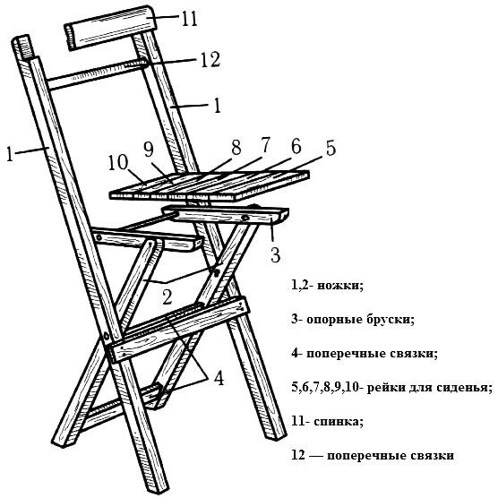 Чертеж схема деревянного складного стула